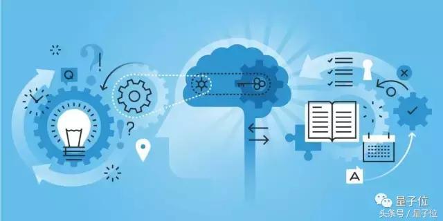 关于智能ai学习的信息