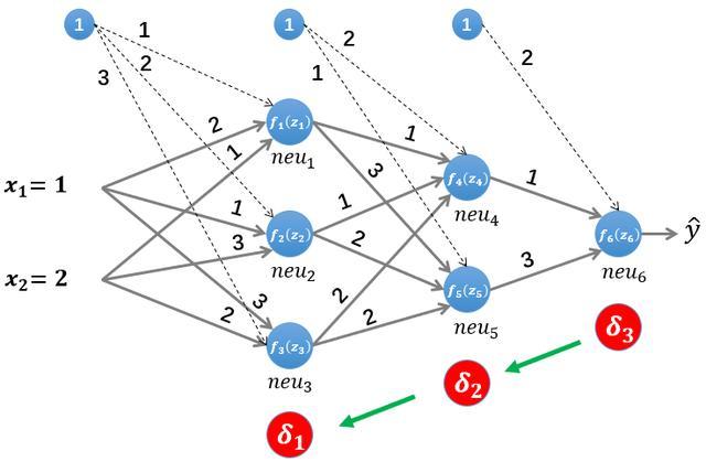 人工智能bp(bp是)