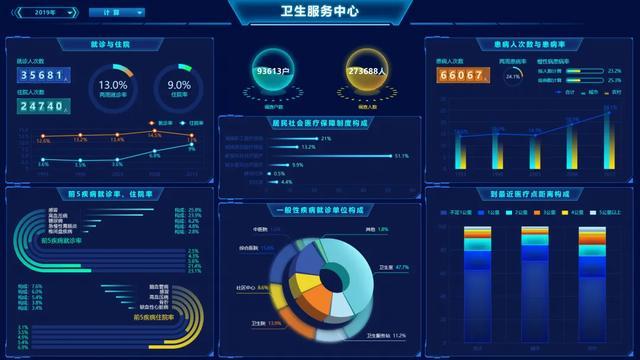 人工智能大数据关系(人工智能和大数据结合的论文)