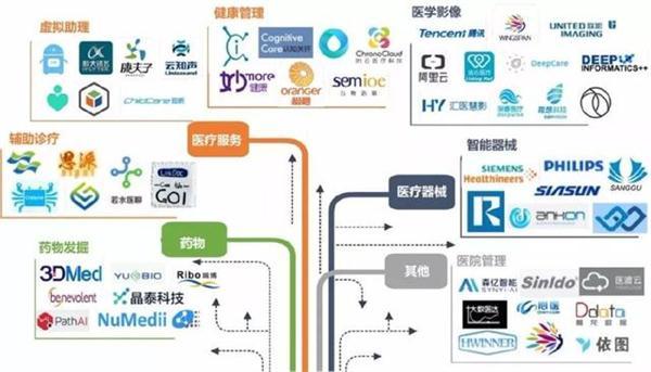 人工智能行业包括哪些(人工智能产业包括)