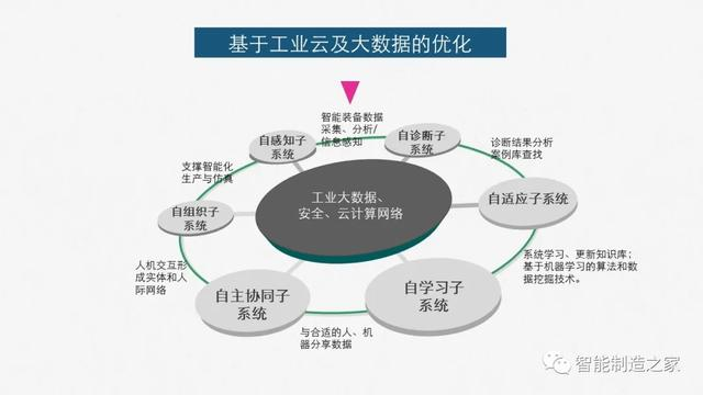 智能工厂解决方案(数字化智能工厂)