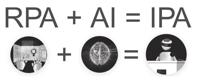 在人工智能的智能的(什么是人工智能)