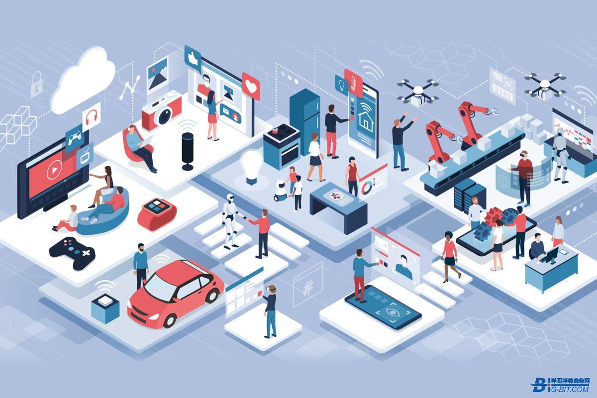 物联网与人工智能(物联网在交通方面的应用)