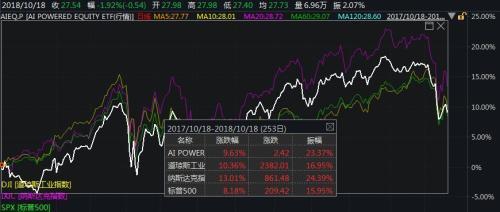 人工智能炒股(ai选股软件)
