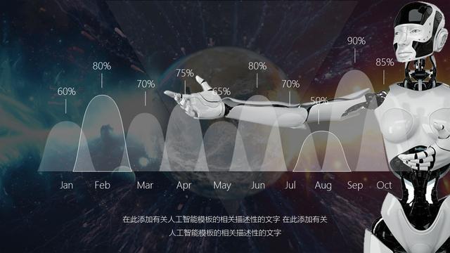 ppt模板人工智能(人工智能ppt演讲)
