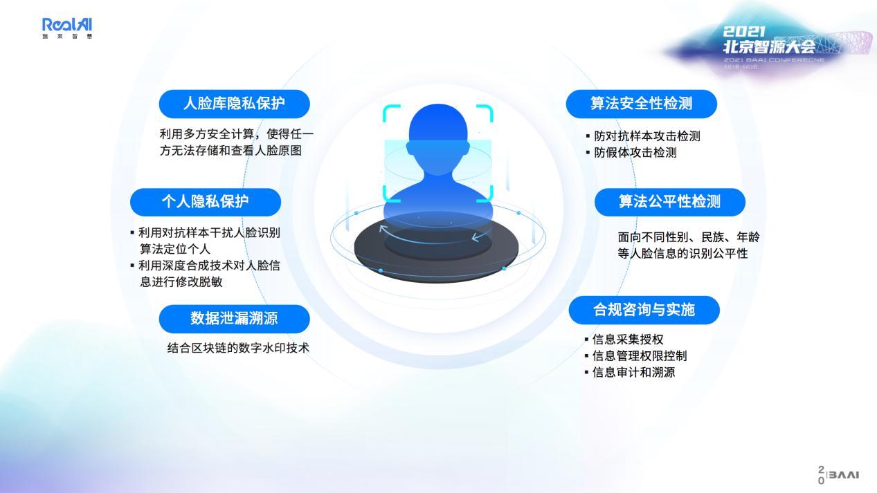人工智能app开发(人工智能的应用)