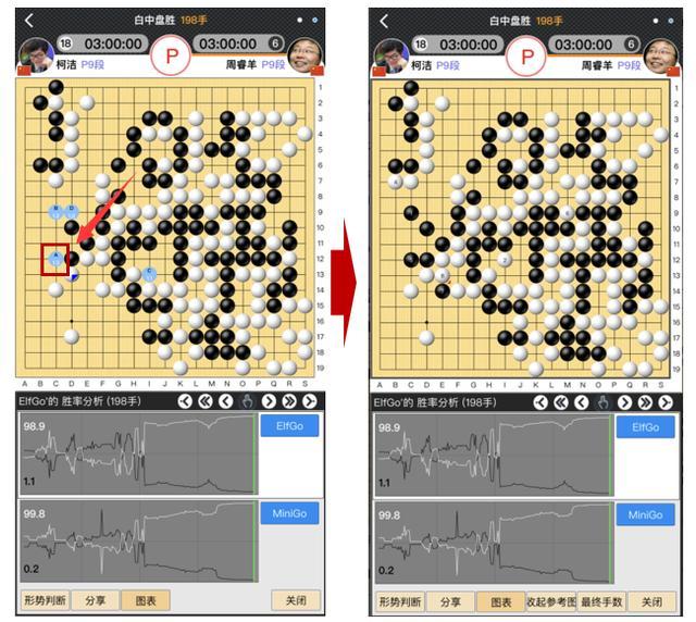 围棋人工智能软件(围棋人机对弈免费版)