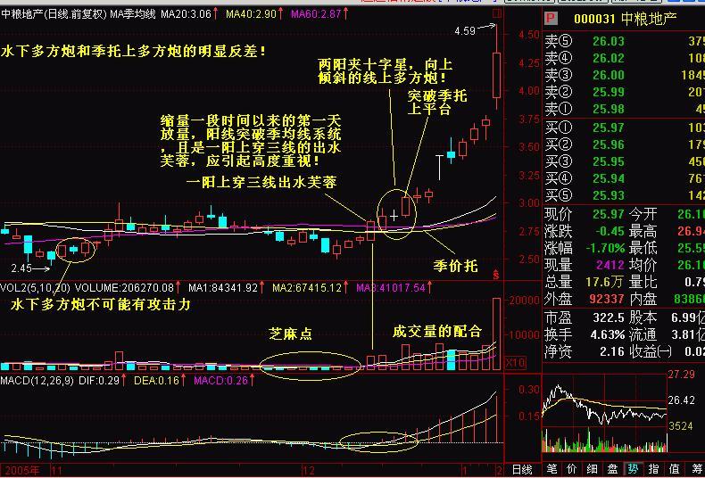 股市人工智能股票(人工智能简介)