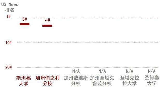人工智能top50大学(工业智能专业高校)