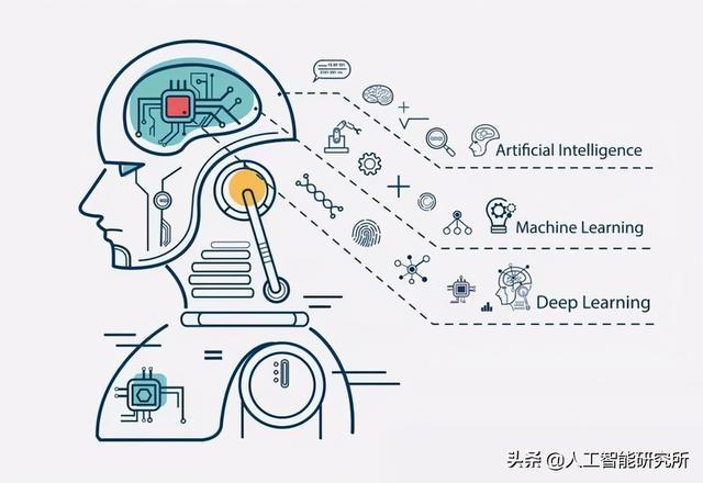 和人工智能人工智能(人工智能的应用)