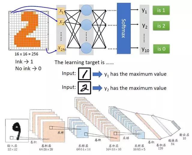 大数据 人工智能(大数据和人工智能哪个更有前景)