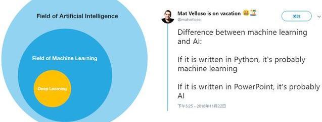 从零开始学人工智能(编程都学什么内容)