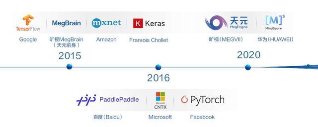 人工智能有哪些公司(智能科技公司有哪些)
