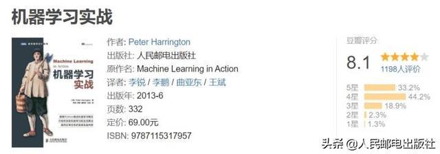 人工智能自学(想学互联网从哪里入手)