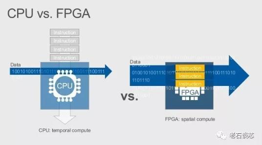 人工智能 fpga(人工智能的应用)
