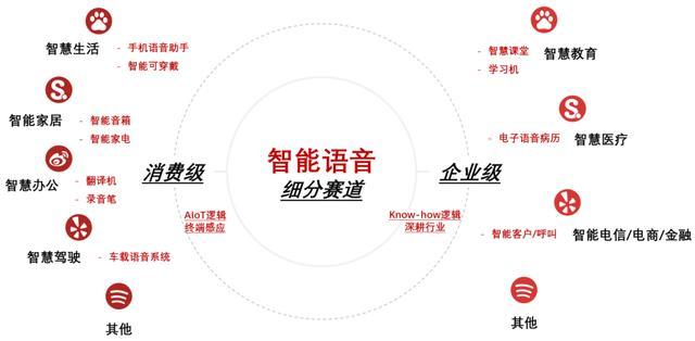 国内 人工智能公司(中国最有潜力的人工智能公司)
