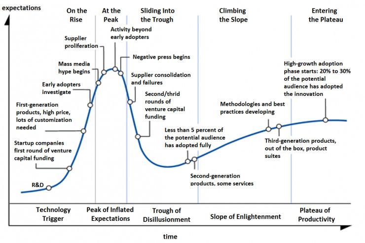 人工智能创业计划书(人工智能应用案例)