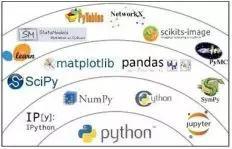 python语言与人工智能(人工智能去python)