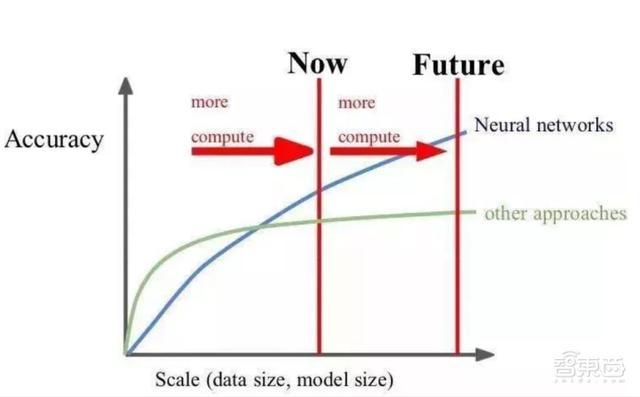 人工智能数据标注(ai人工智能数据标注员怎么做)