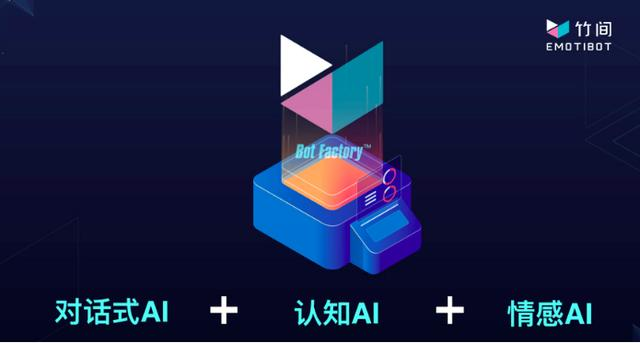 人工智能bot(dobot)