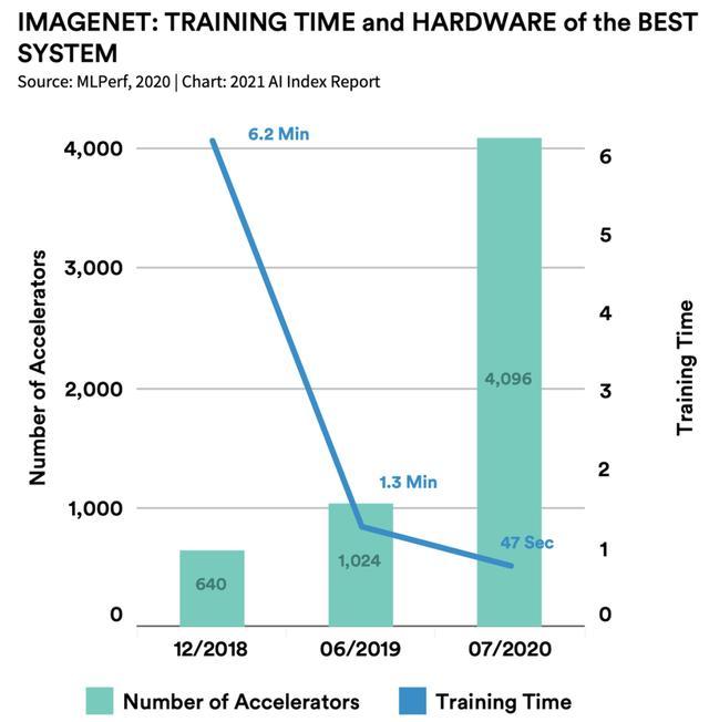 人工智能现状和趋势(人工智能未来发展趋势文章)
