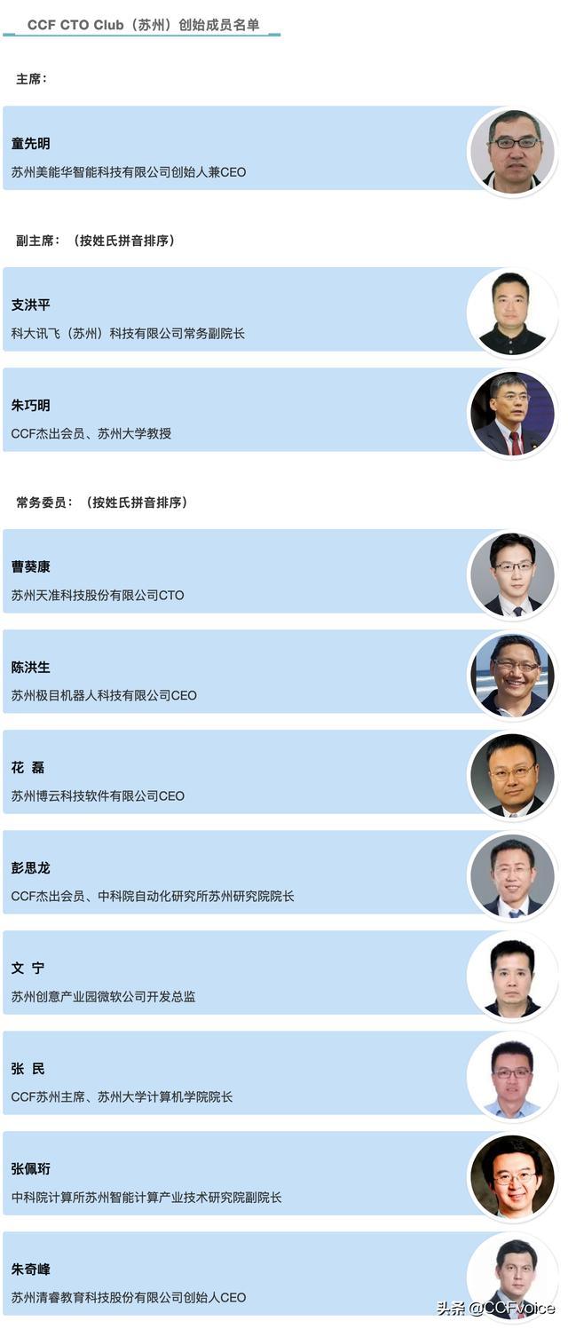 苏州人工智能产业园(杭州人工智能产业园)