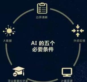 人工智能的范围(人工智能包括哪些方面)