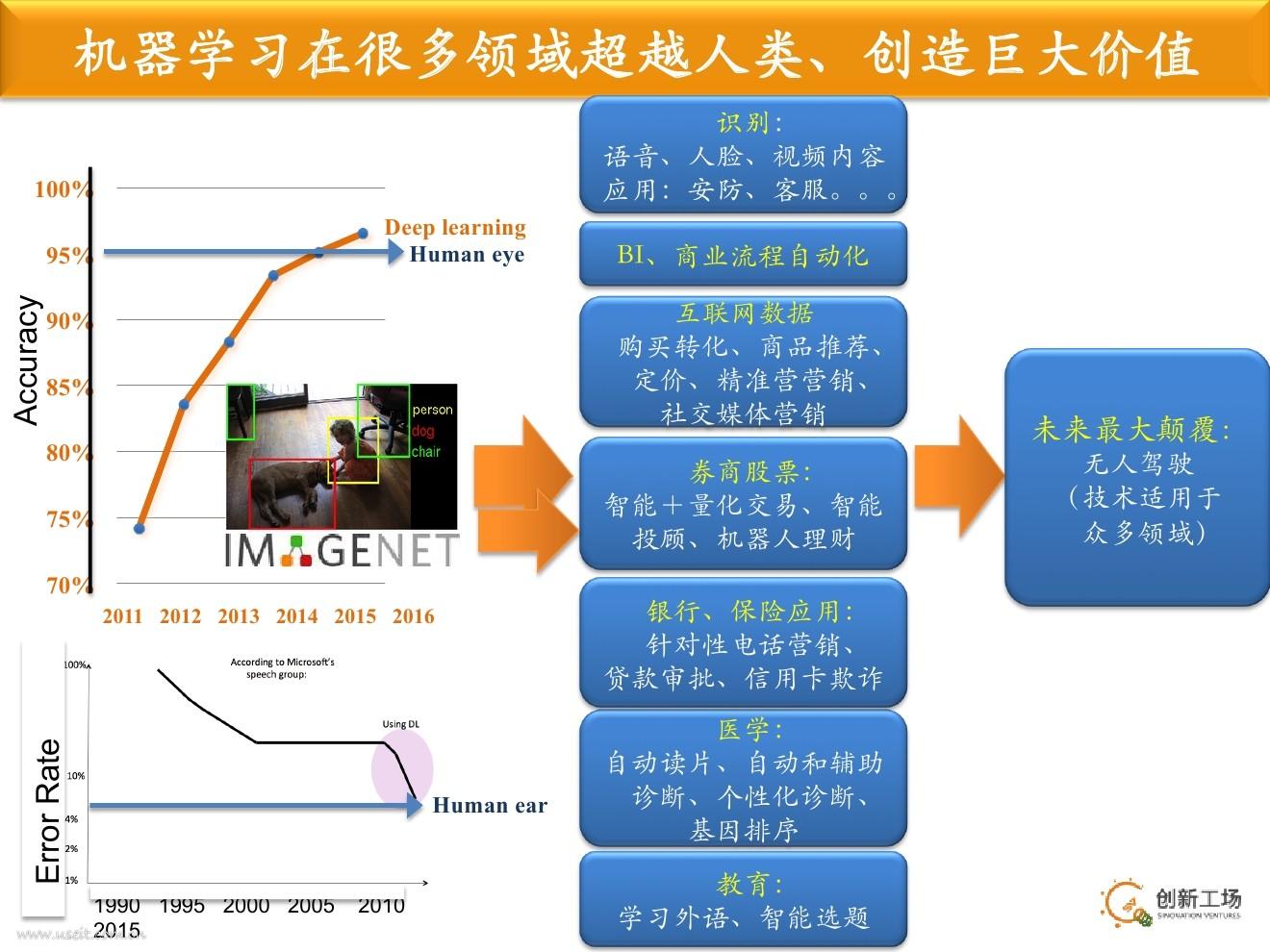 人工智能炒股软件(股票自动交易软件)