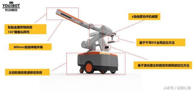 人工智能创客机器人(创客机器人简介)