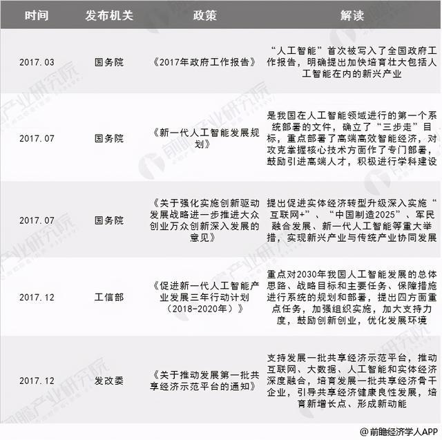 西安人工智能(人工智能发展前景分析)