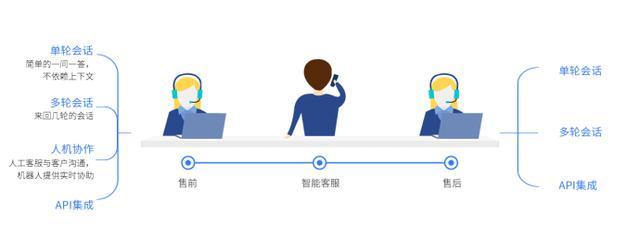 介绍人工智能(人工智能技术未来前景)