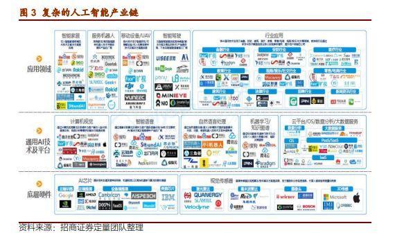人工智能基金(中国人工智能基金)