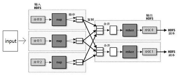 大数据人工智能云计算(关于云计算的毕业论文)