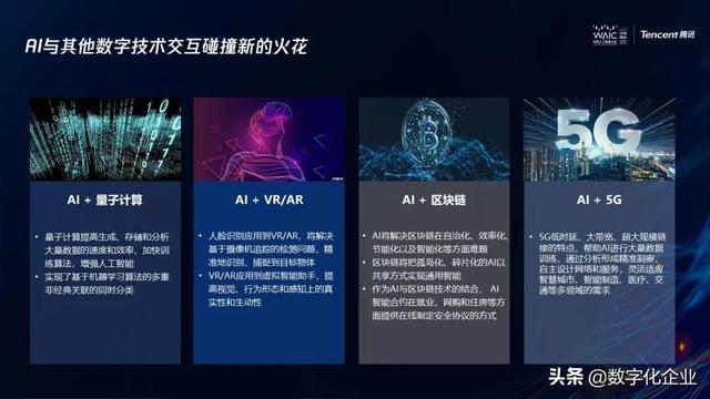 人工智能产业(对人工智能的认识1000字)