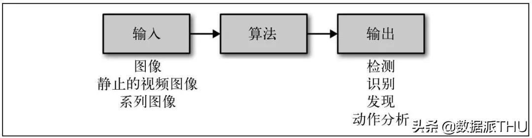 人工智能技术的应用(人工智能技术的定义)