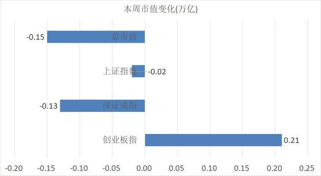 人工智能板块概念股一览表(人工智能叠加芯片概念股)