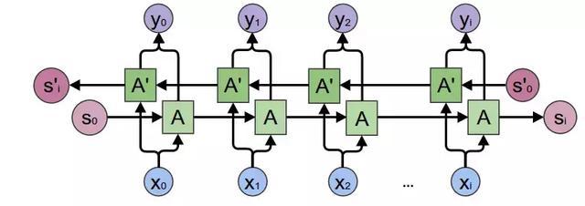 .net 人工智能(人工智能的具体案例)