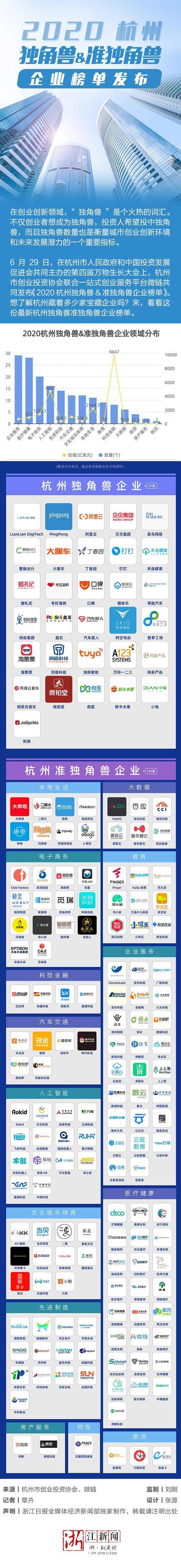 杭州人工智能公司(杭州比较好的ai公司)