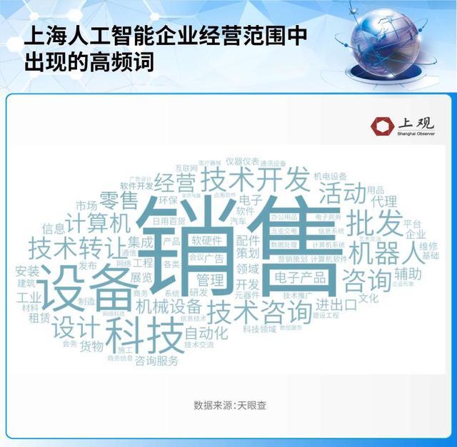 人工智能 上海(上海张江人工智能岛)