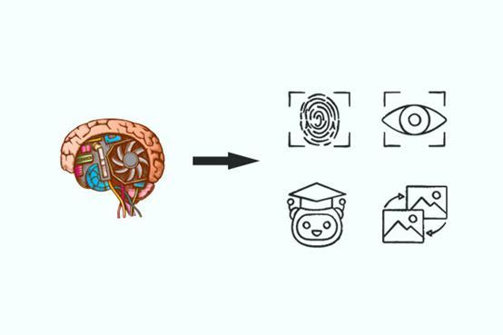 人工智能运用技术(人工智能研究生考什么)