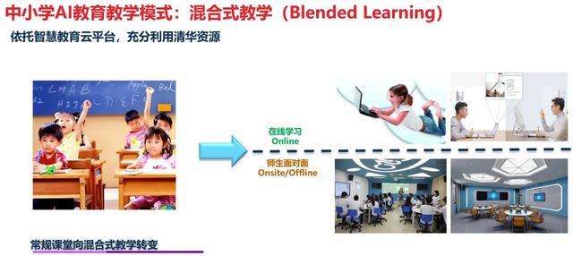 ai人工智能中小学教育(中小学人工智能课程怎么上)