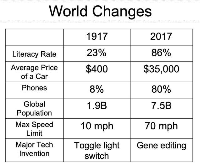 人工智能的开发(对人工智能的认识1000字)