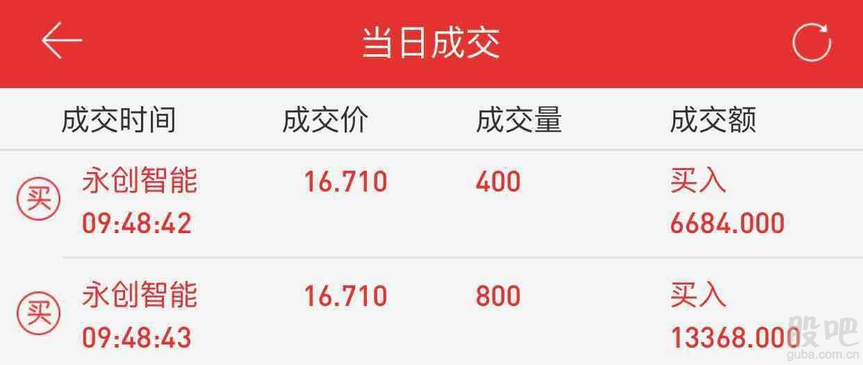 603901永创智能股吧(永创智能股票历史最高价)