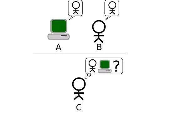 智能人工智能(人工智能的应用领域有哪些)