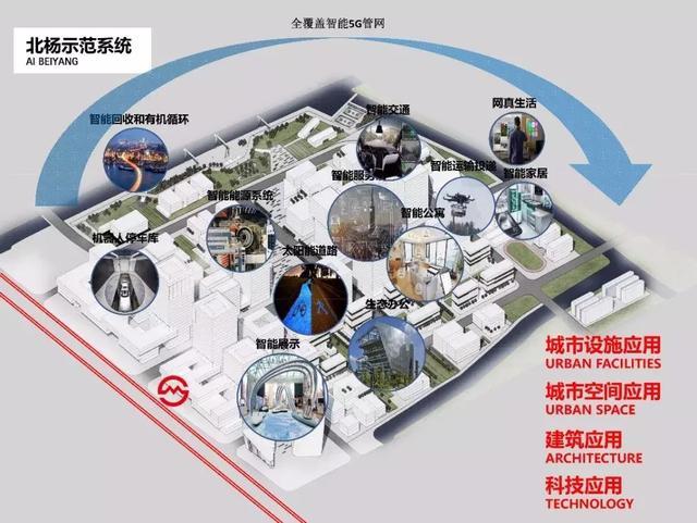 北杨人工智能小镇(上海全球人工智能小镇)