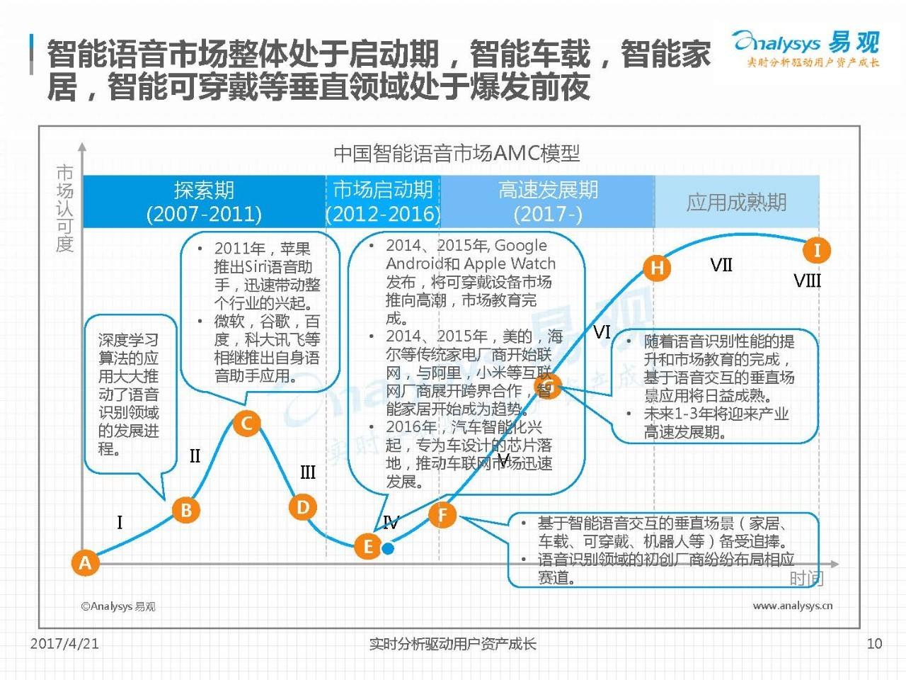 人工智能市场报告(人工智能学术报告)