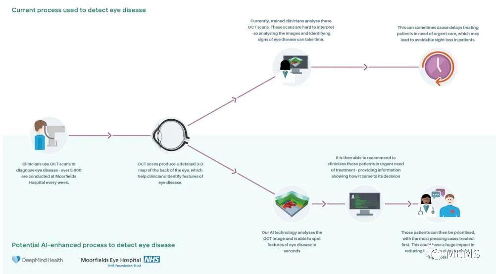 人工智能医疗系统(人工智能在医疗中的应用)