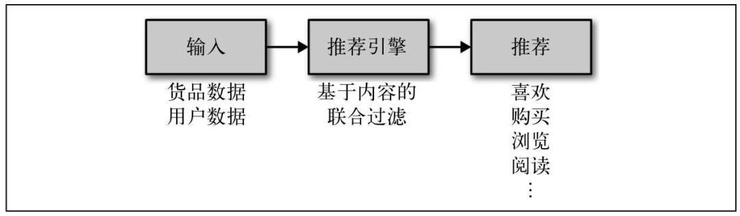 人工智能技术与应用(人工智能技术主要有哪些应用)