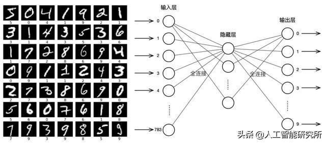 人工智能和人工智能(人工和人工智能的区别)