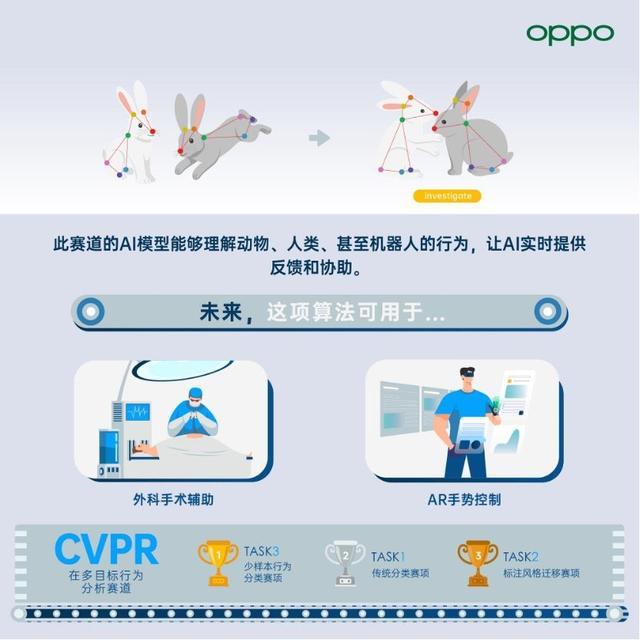最新人工智能产品(人工智能医疗产品)